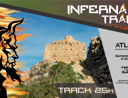 TRACK Y PERFIL 25K INFERNAL TRAIL
