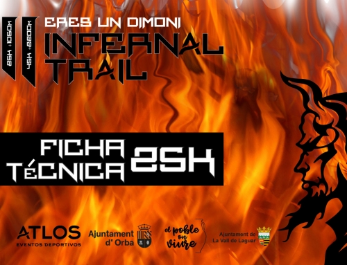FICHA TÉCNICA 25K INFERNAL TRAIL